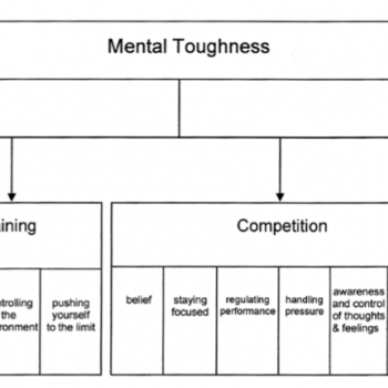Being mentally tough for squash